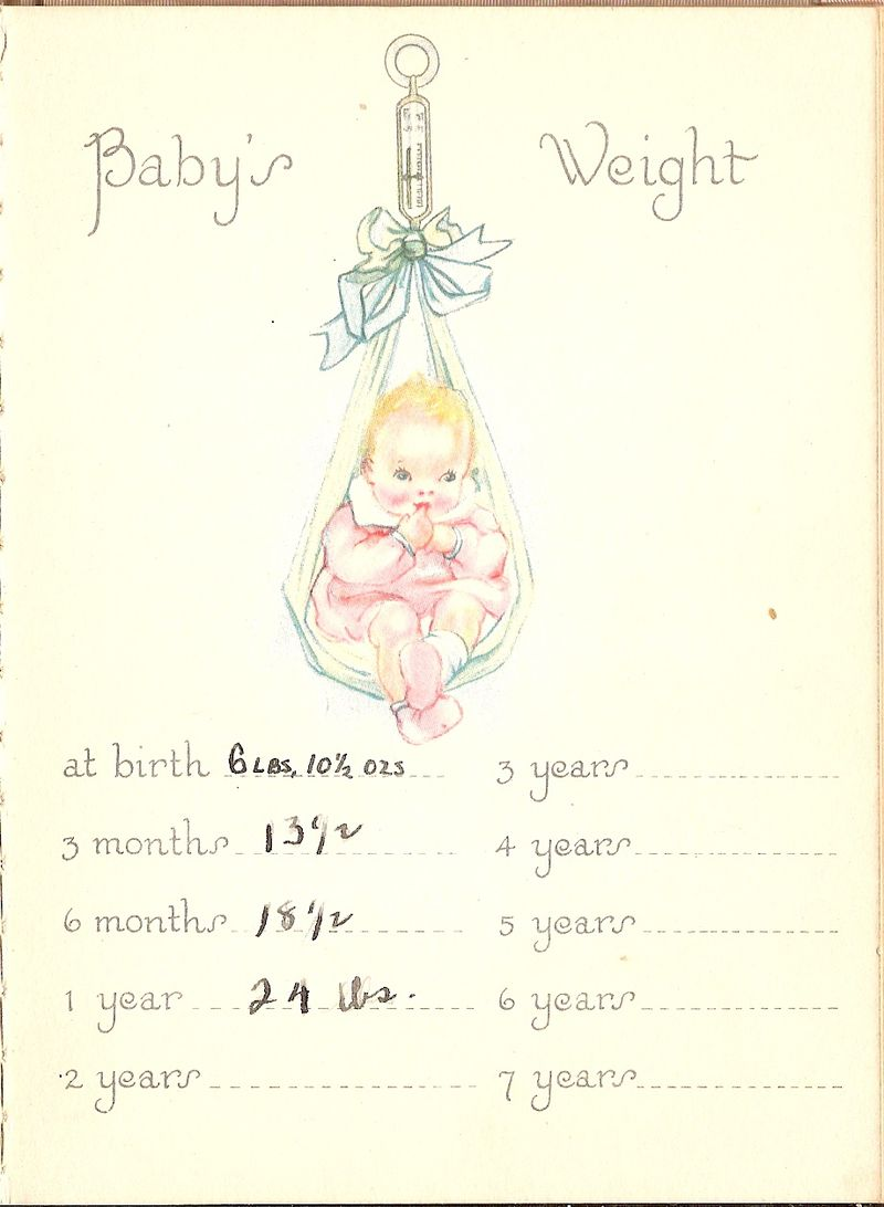 Babys Weight